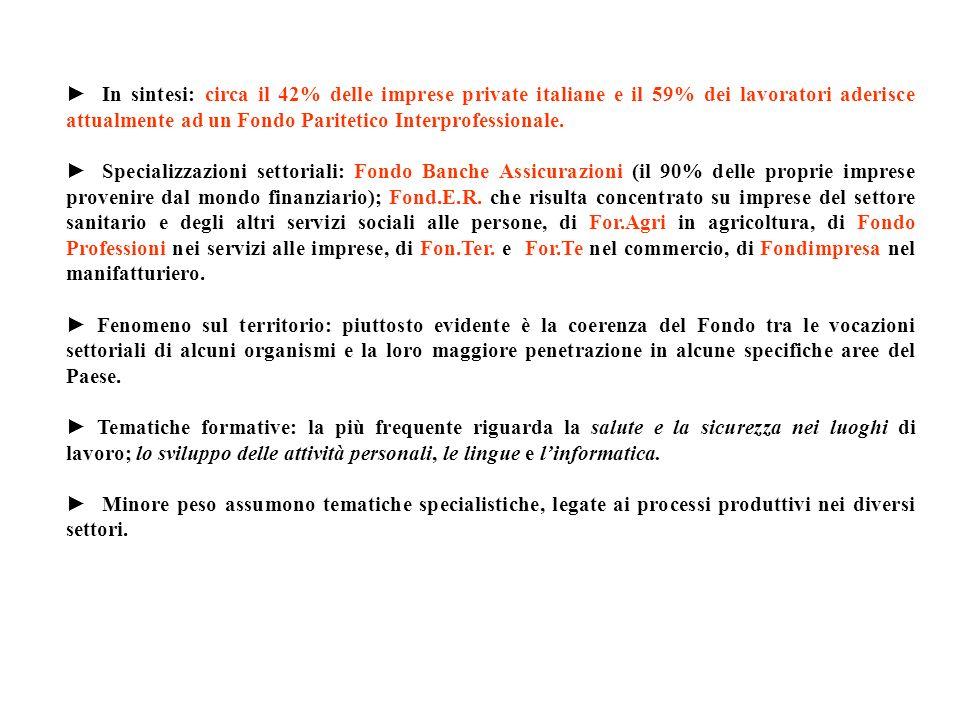 In sintesi: circa il 42% delle imprese private italiane e il 59% dei lavoratori aderisce attualmente ad un Fondo Paritetico Interprofessionale. Specia