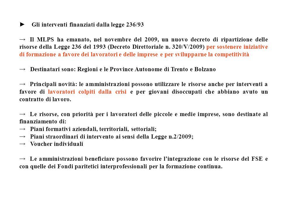 Gli interventi finanziati dalla legge 236/93 Il MLPS ha emanato, nel novembre del 2009, un nuovo decreto di ripartizione delle risorse della Legge 236