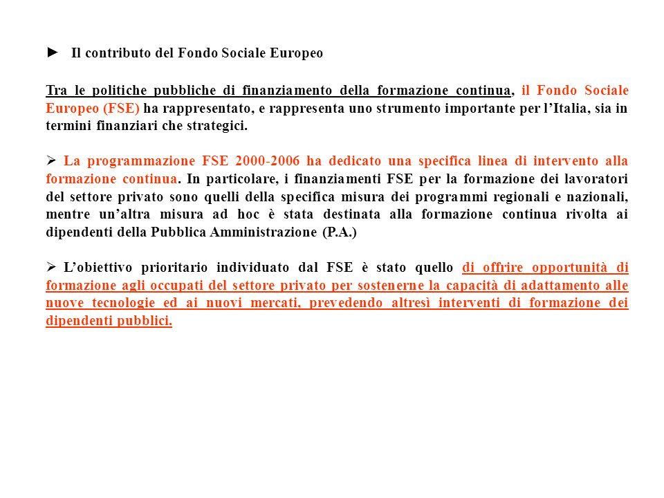 Il contributo del Fondo Sociale Europeo Tra le politiche pubbliche di finanziamento della formazione continua, il Fondo Sociale Europeo (FSE) ha rappr