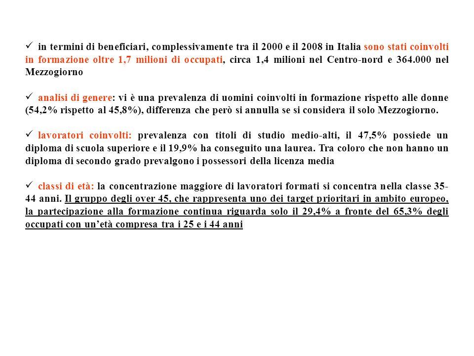 in termini di beneficiari, complessivamente tra il 2000 e il 2008 in Italia sono stati coinvolti in formazione oltre 1,7 milioni di occupati, circa 1,