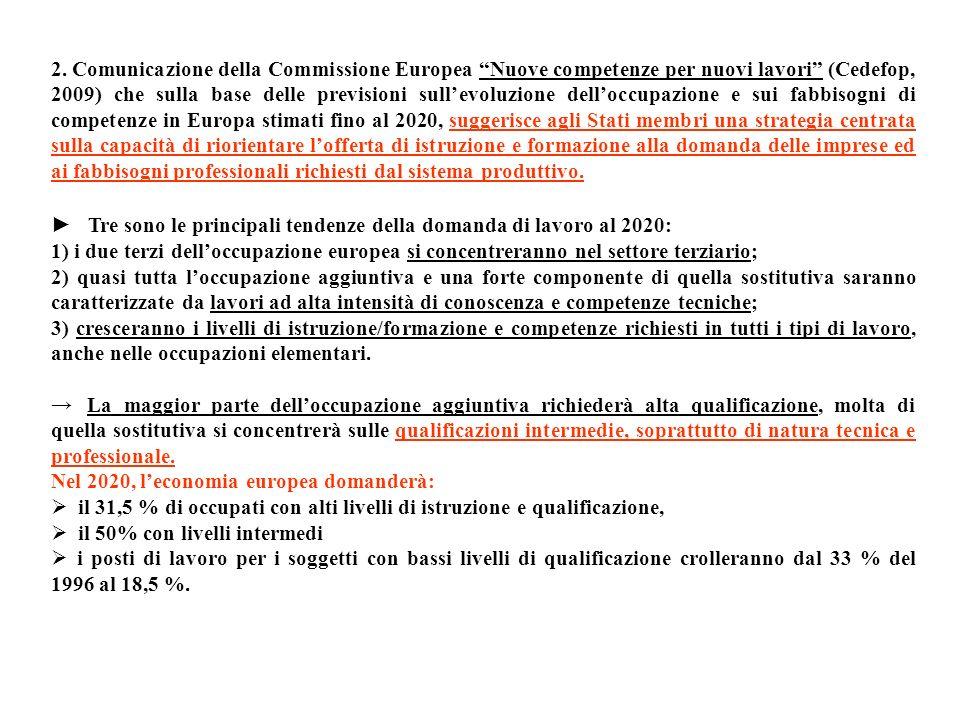 2. Comunicazione della Commissione Europea Nuove competenze per nuovi lavori (Cedefop, 2009) che sulla base delle previsioni sullevoluzione delloccupa