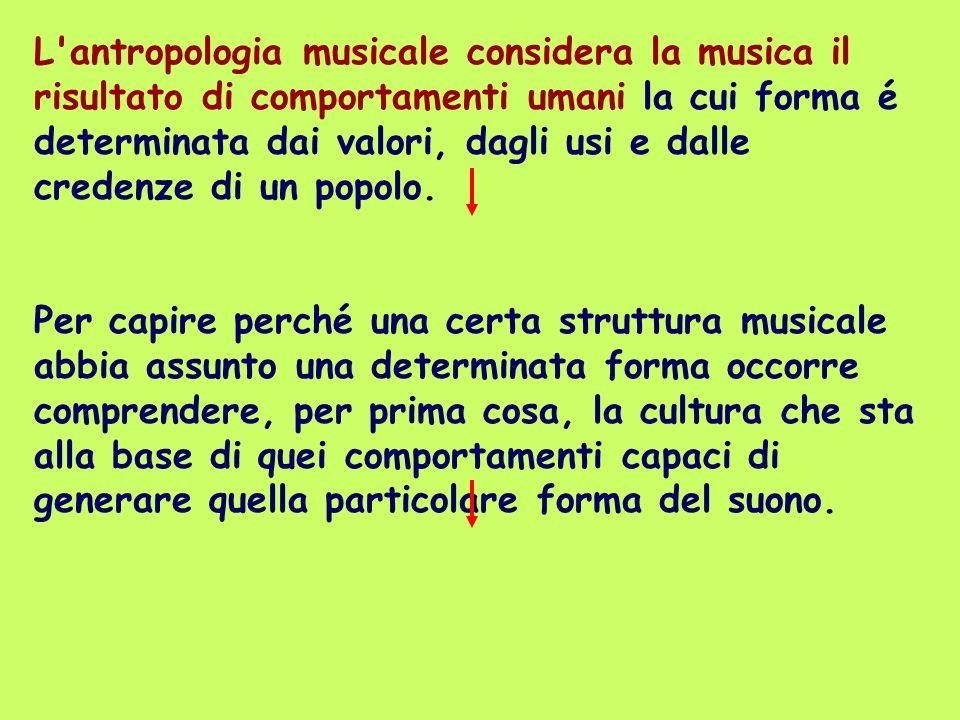 L'antropologia musicale considera la musica il risultato di comportamenti umani la cui forma é determinata dai valori, dagli usi e dalle credenze di u