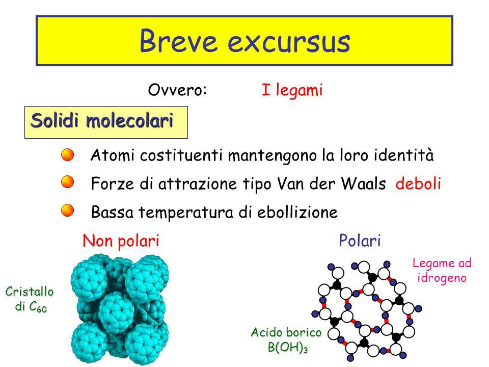 Breve excursus Ovvero:I legami Solidi molecolari Atomi costituenti mantengono la loro identità Forze di attrazione tipo Van der Waalsdeboli Bassa temp