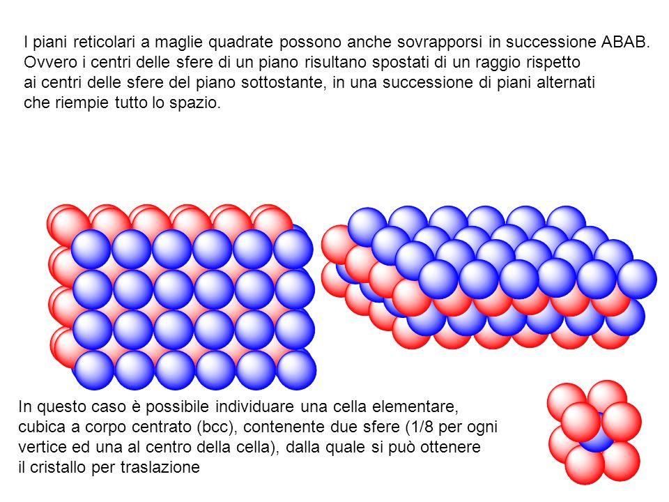 I piani reticolari a maglie quadrate possono anche sovrapporsi in successione ABAB. Ovvero i centri delle sfere di un piano risultano spostati di un r