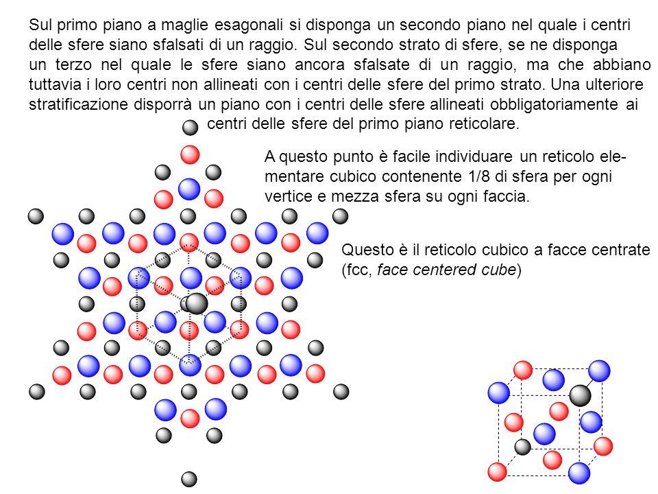 Sul primo piano a maglie esagonali si disponga un secondo piano nel quale i centri delle sfere siano sfalsati di un raggio. Sul secondo strato di sfer