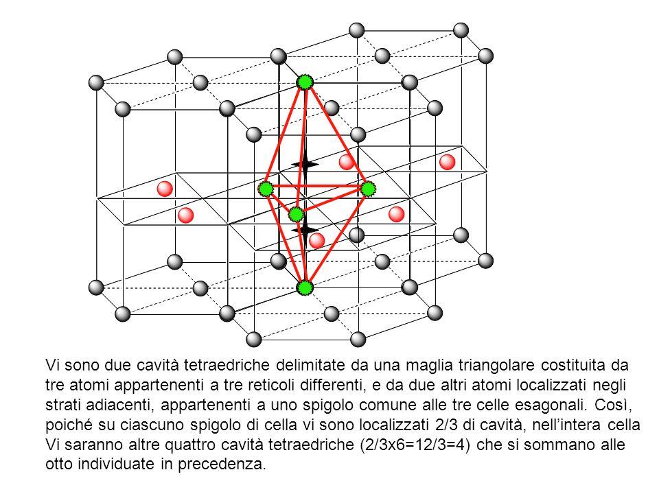 Vi sono due cavità tetraedriche delimitate da una maglia triangolare costituita da tre atomi appartenenti a tre reticoli differenti, e da due altri at