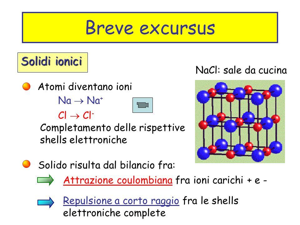 Breve excursus Solidi ionici NaCl: sale da cucina Atomi diventano ioni Na Na + Cl Cl - Solido risulta dal bilancio fra: Attrazione coulombiana fra ion