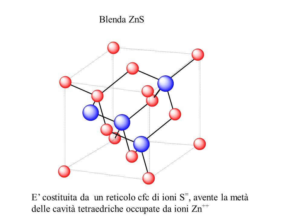 Blenda ZnS E costituita da un reticolo cfc di ioni S =, avente la metà delle cavità tetraedriche occupate da ioni Zn ++
