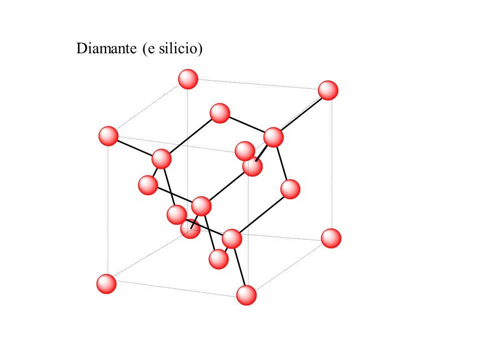 Diamante (e silicio)