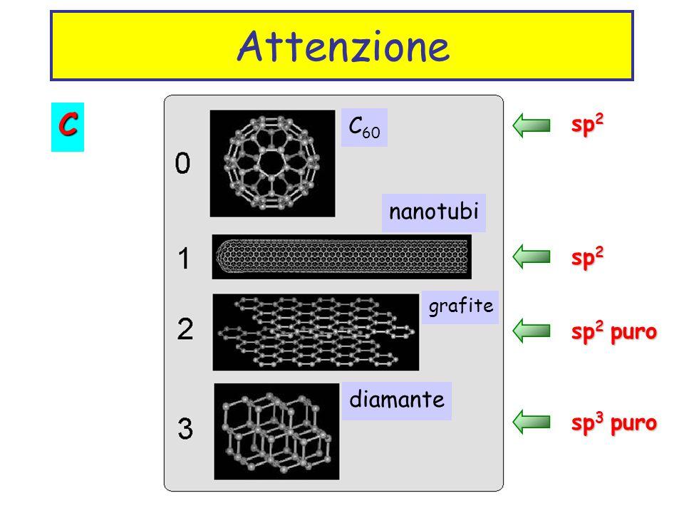 Attenzione C 60 nanotubi grafite diamante sp 2 sp 2 puro sp 3 puro C