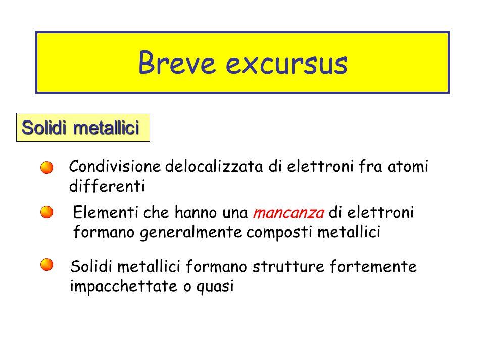 Solidi metallici Breve excursus Condivisione delocalizzata di elettroni fra atomi differenti Elementi che hanno una mancanza di elettroni formano gene