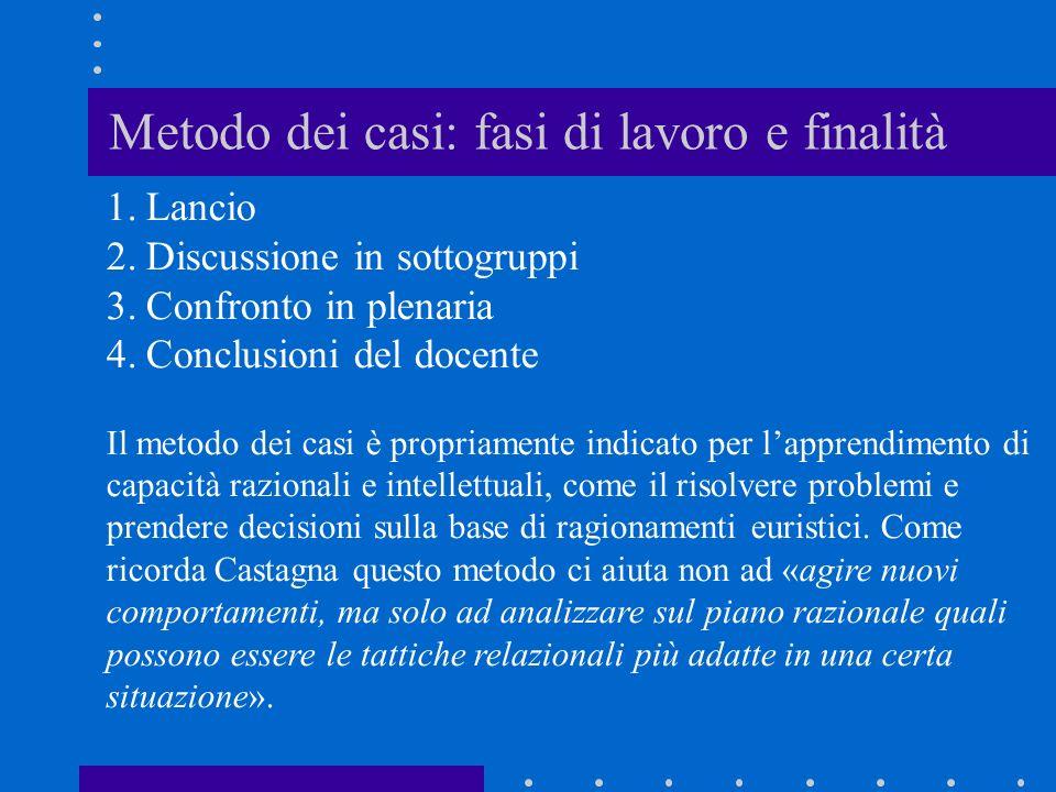 Metodo dei casi: fasi di lavoro e finalità 1.Lancio 2.Discussione in sottogruppi 3.Confronto in plenaria 4.Conclusioni del docente Il metodo dei casi