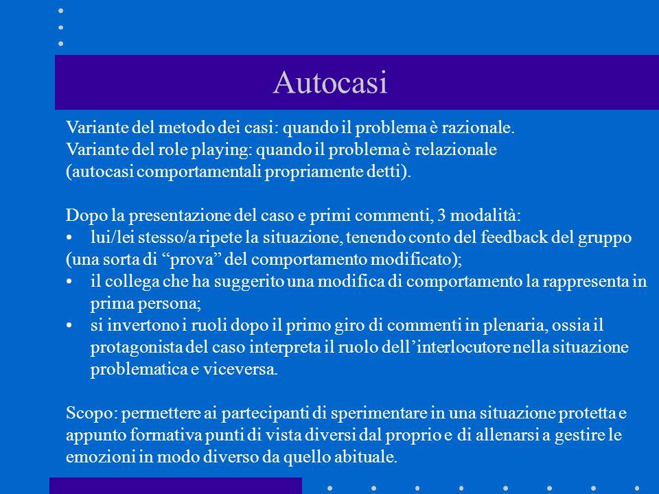 Esercitazioni esperienziali Elemento distintivo della metodologia: «utilizzare lesperienza diretta dei partecipanti come parte fondamentale dellapprendimento» (Castagna 2001).