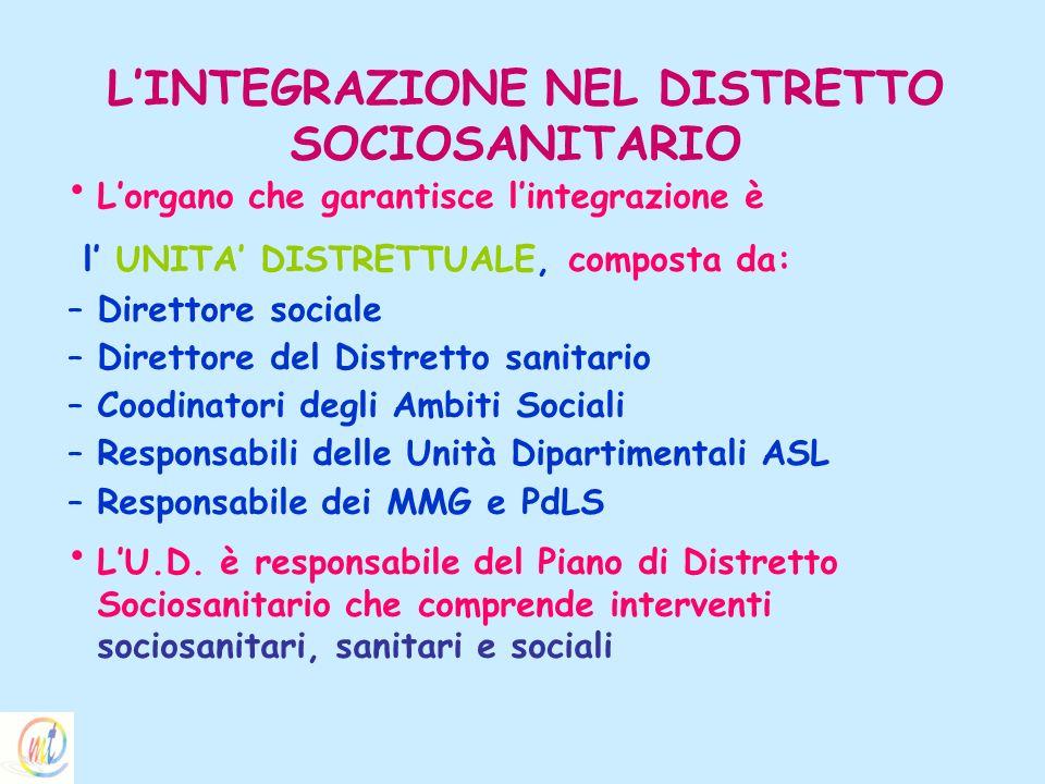 LINTEGRAZIONE NEL DISTRETTO SOCIOSANITARIO Lorgano che garantisce lintegrazione è l UNITA DISTRETTUALE, composta da: – –Direttore sociale – –Direttore