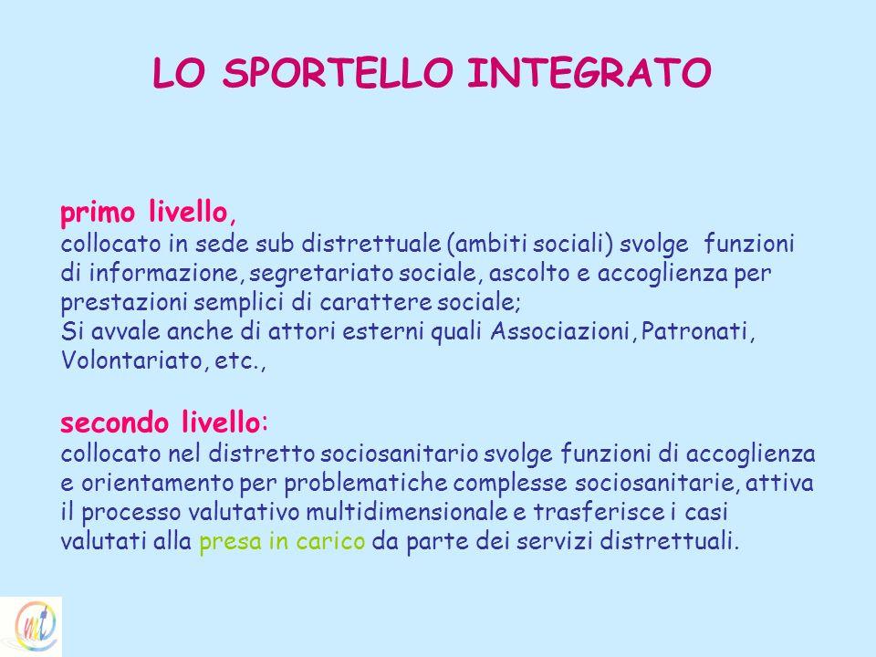 LO SPORTELLO INTEGRATO primo livello, collocato in sede sub distrettuale (ambiti sociali) svolge funzioni di informazione, segretariato sociale, ascol