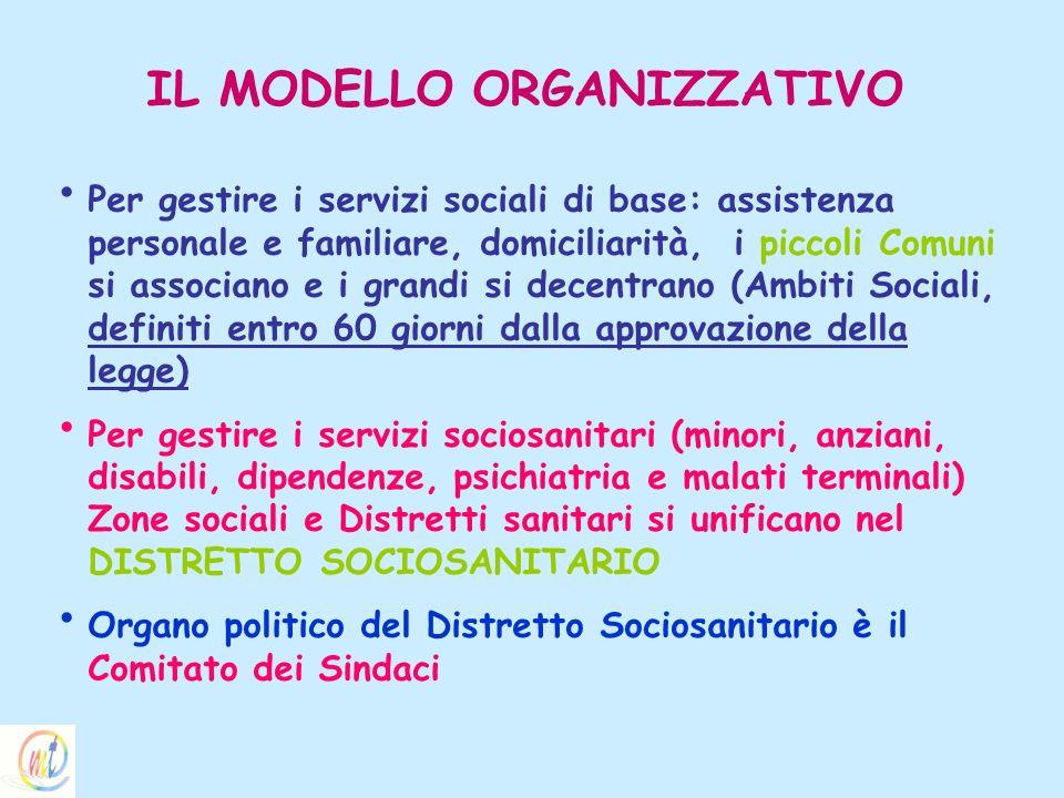 IL MODELLO ORGANIZZATIVO Per gestire i servizi sociali di base: assistenza personale e familiare, domiciliarità, i piccoli Comuni si associano e i gra