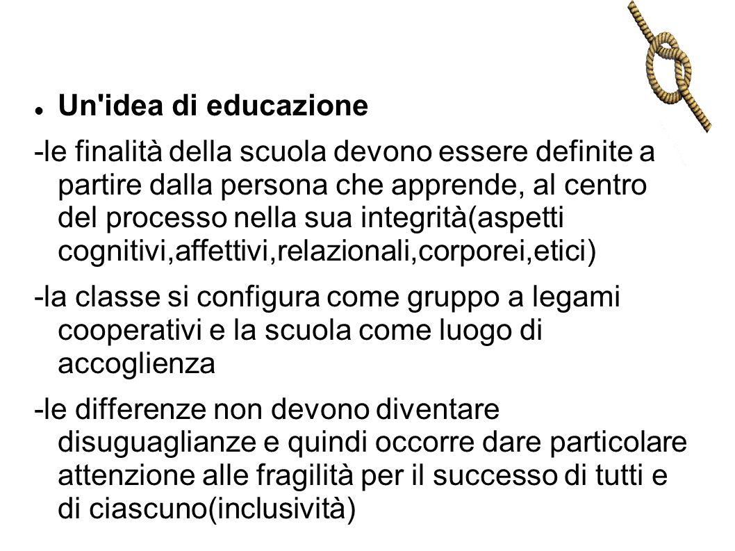 Un idea di educazione -le finalità della scuola devono essere definite a partire dalla persona che apprende, al centro del processo nella sua integrità(aspetti cognitivi,affettivi,relazionali,corporei,etici) -la classe si configura come gruppo a legami cooperativi e la scuola come luogo di accoglienza -le differenze non devono diventare disuguaglianze e quindi occorre dare particolare attenzione alle fragilità per il successo di tutti e di ciascuno(inclusività)