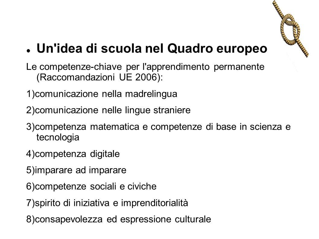 Un'idea di scuola nel Quadro europeo Le competenze-chiave per l'apprendimento permanente (Raccomandazioni UE 2006): 1)comunicazione nella madrelingua