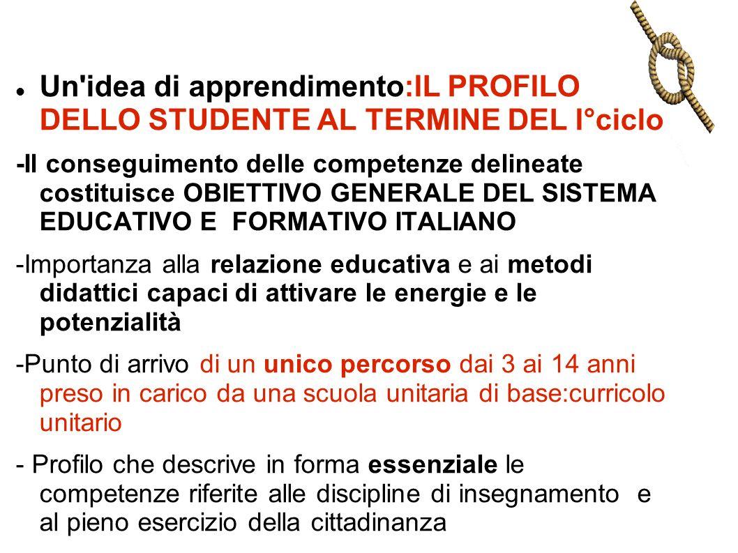 Un'idea di apprendimento:IL PROFILO DELLO STUDENTE AL TERMINE DEL I°ciclo -Il conseguimento delle competenze delineate costituisce OBIETTIVO GENERALE