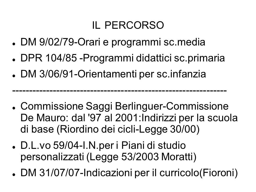 IL PERCORSO DM 9/02/79-Orari e programmi sc.media DPR 104/85 -Programmi didattici sc.primaria DM 3/06/91-Orientamenti per sc.infanzia --------------------------------------------------------------- Commissione Saggi Berlinguer-Commissione De Mauro: dal 97 al 2001:Indirizzi per la scuola di base (Riordino dei cicli-Legge 30/00) D.L.vo 59/04-I.N.per i Piani di studio personalizzati (Legge 53/2003 Moratti) DM 31/07/07-Indicazioni per il curricolo(Fioroni)
