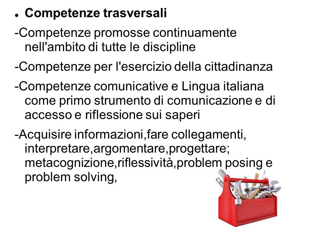 Competenze trasversali -Competenze promosse continuamente nell'ambito di tutte le discipline -Competenze per l'esercizio della cittadinanza -Competenz