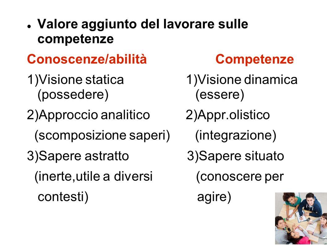 Valore aggiunto del lavorare sulle competenze Conoscenze/abilità Competenze 1)Visione statica 1)Visione dinamica (possedere) (essere) 2)Approccio analitico 2)Appr.olistico (scomposizione saperi) (integrazione) 3)Sapere astratto 3)Sapere situato (inerte,utile a diversi (conoscere per contesti) agire)