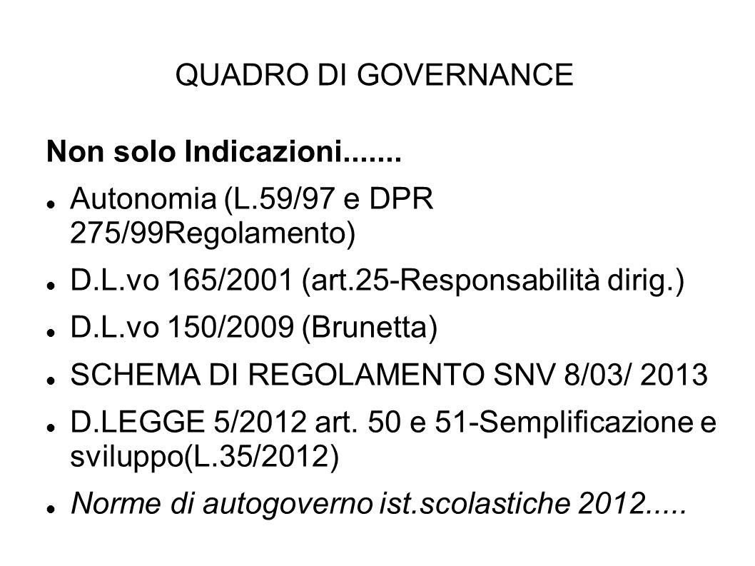 QUADRO DI GOVERNANCE Non solo Indicazioni....... Autonomia (L.59/97 e DPR 275/99Regolamento) D.L.vo 165/2001 (art.25-Responsabilità dirig.) D.L.vo 150