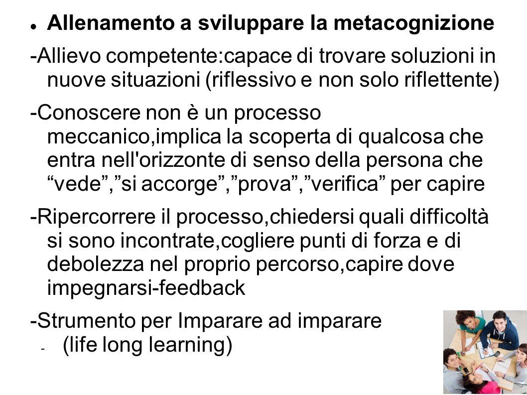 Allenamento a sviluppare la metacognizione -Allievo competente:capace di trovare soluzioni in nuove situazioni (riflessivo e non solo riflettente) -Co