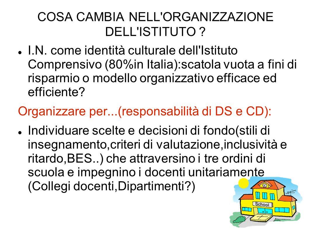 COSA CAMBIA NELL'ORGANIZZAZIONE DELL'ISTITUTO ? I.N. come identità culturale dell'Istituto Comprensivo (80%in Italia):scatola vuota a fini di risparmi