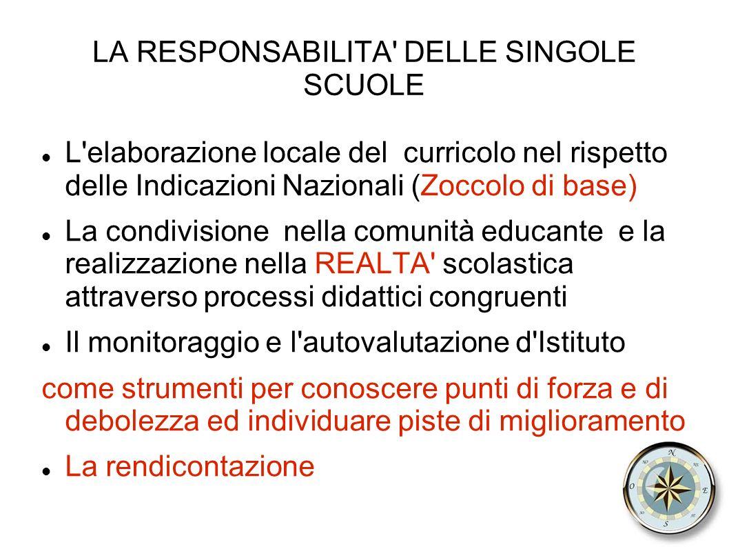 LA RESPONSABILITA' DELLE SINGOLE SCUOLE L'elaborazione locale del curricolo nel rispetto delle Indicazioni Nazionali (Zoccolo di base) La condivisione