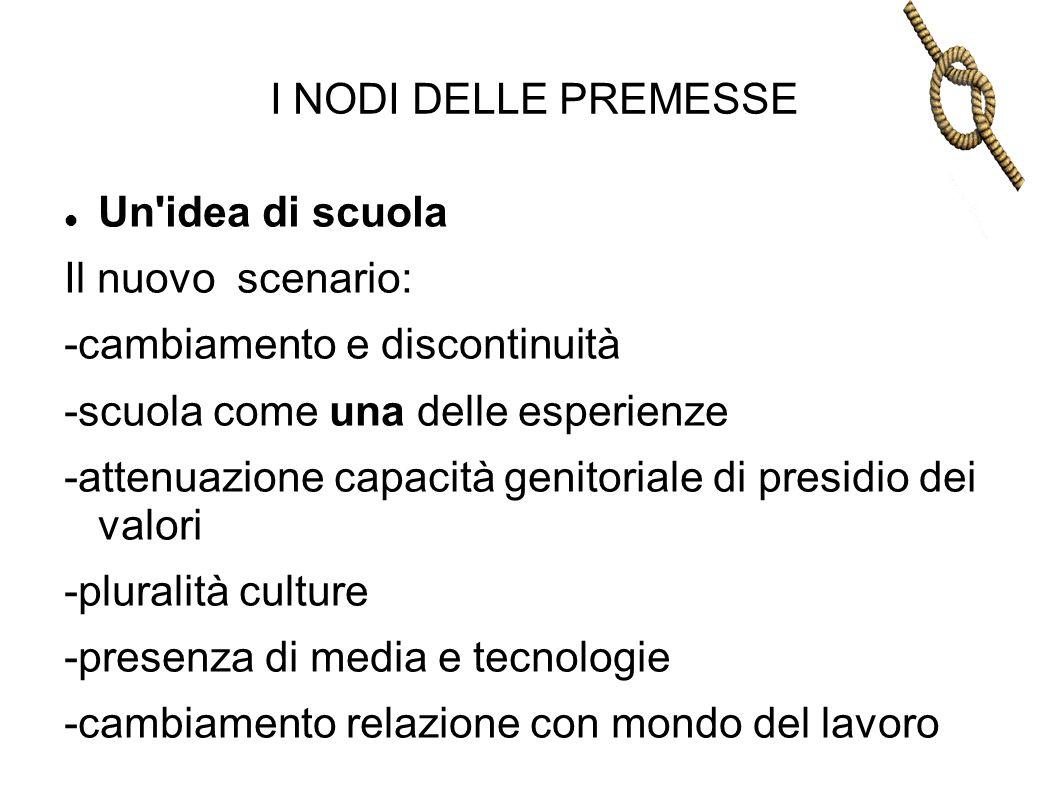 I NODI DELLE PREMESSE Un'idea di scuola Il nuovo scenario: -cambiamento e discontinuità -scuola come una delle esperienze -attenuazione capacità genit