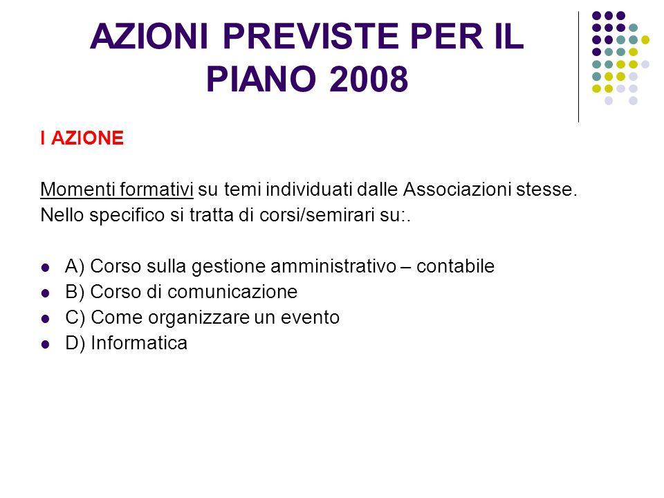 AZIONI PREVISTE PER IL PIANO 2008 I AZIONE Momenti formativi su temi individuati dalle Associazioni stesse.