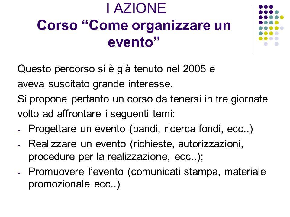 I AZIONE Corso Come organizzare un evento Questo percorso si è già tenuto nel 2005 e aveva suscitato grande interesse.