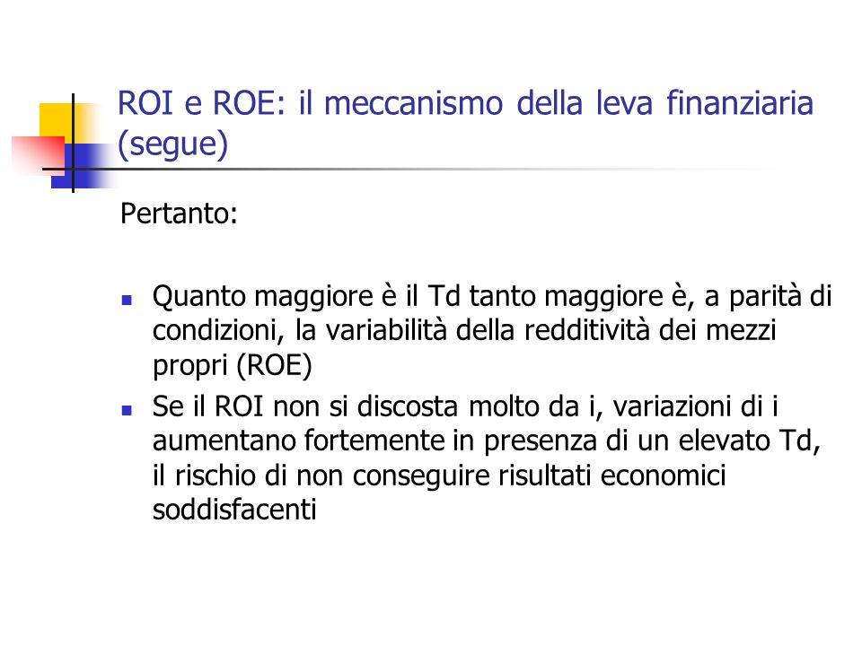 Pertanto: Quanto maggiore è il Td tanto maggiore è, a parità di condizioni, la variabilità della redditività dei mezzi propri (ROE) Se il ROI non si d