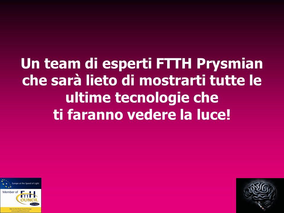 www.prysmian.com www.prysmian.it