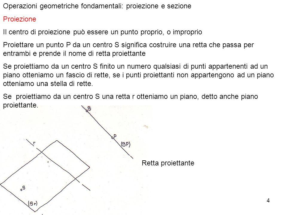 4 Operazioni geometriche fondamentali: proiezione e sezione Proiezione Il centro di proiezione può essere un punto proprio, o improprio Proiettare un