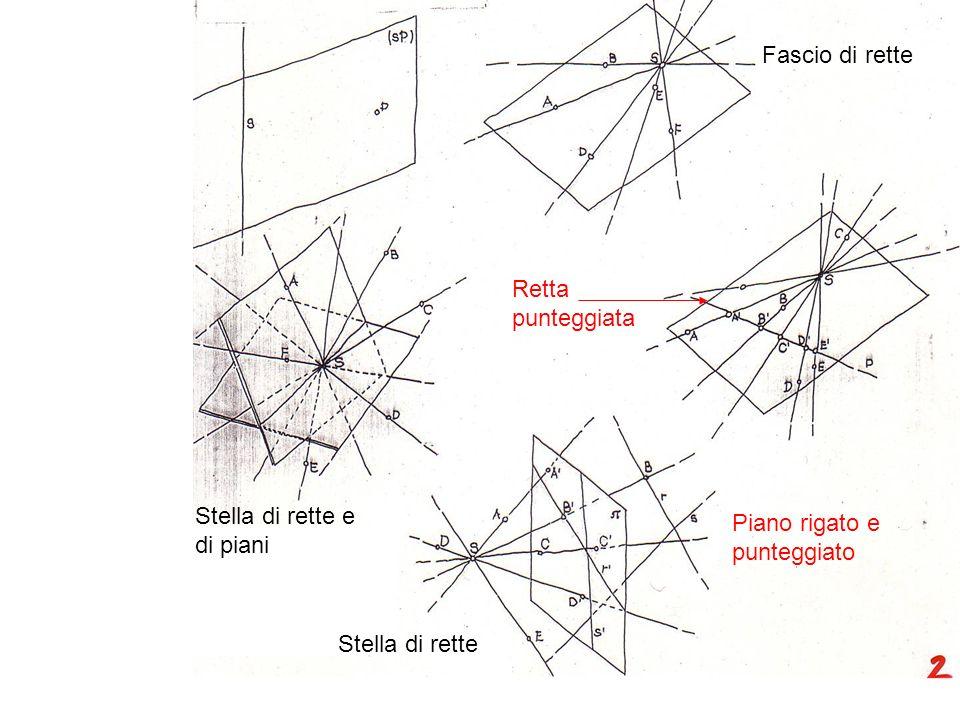 6 Sezione Loperazione di sezione si può svolgere nel piano, ad esempio sezionando un fascio di rette, o nello spazio sezionando per esempio una stella di rette.