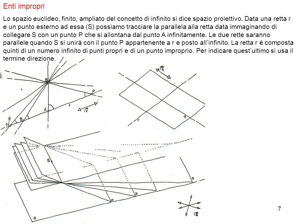 7 Enti impropri Lo spazio euclideo, finito, ampliato del concetto di infinito si dice spazio proiettivo. Data una retta r e un punto esterno ad essa (