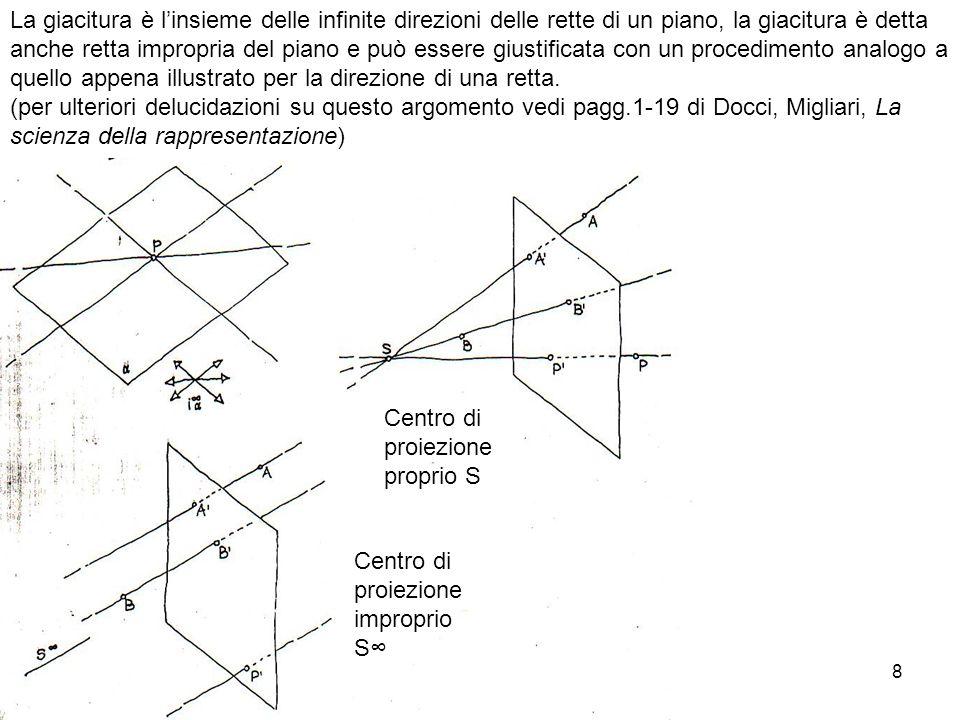 8 La giacitura è linsieme delle infinite direzioni delle rette di un piano, la giacitura è detta anche retta impropria del piano e può essere giustifi