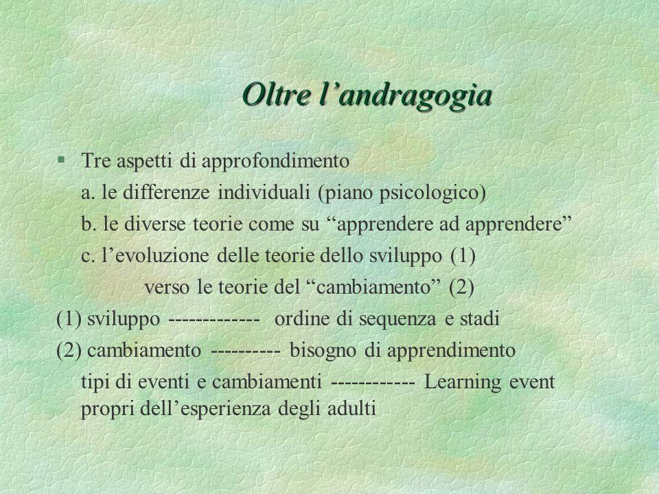 Oltre landragogia Oltre landragogia §Tre aspetti di approfondimento a. le differenze individuali (piano psicologico) b. le diverse teorie come su appr