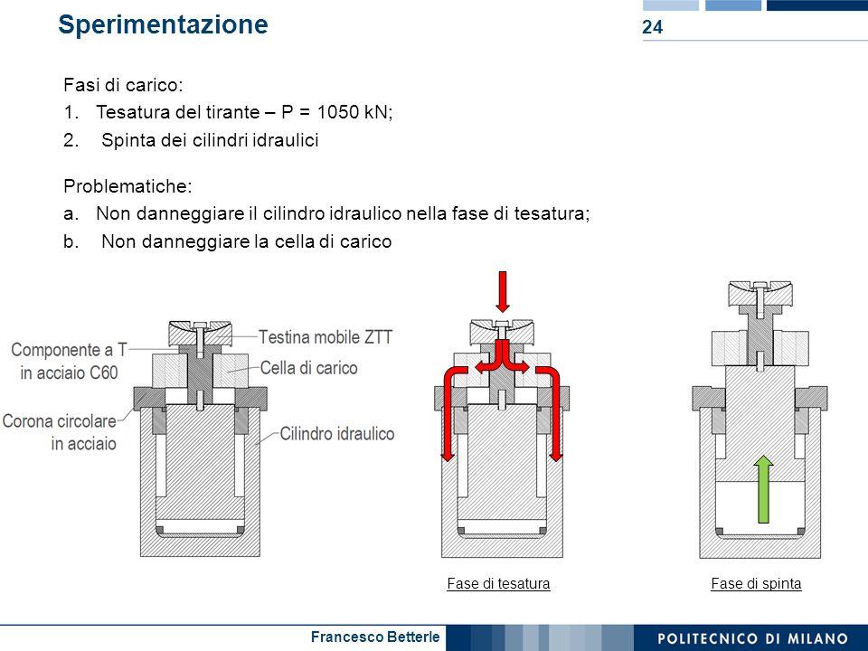 Francesco Betterle Sperimentazione 24 Fasi di carico: 1.Tesatura del tirante – P = 1050 kN; 2. Spinta dei cilindri idraulici Fase di tesaturaFase di s