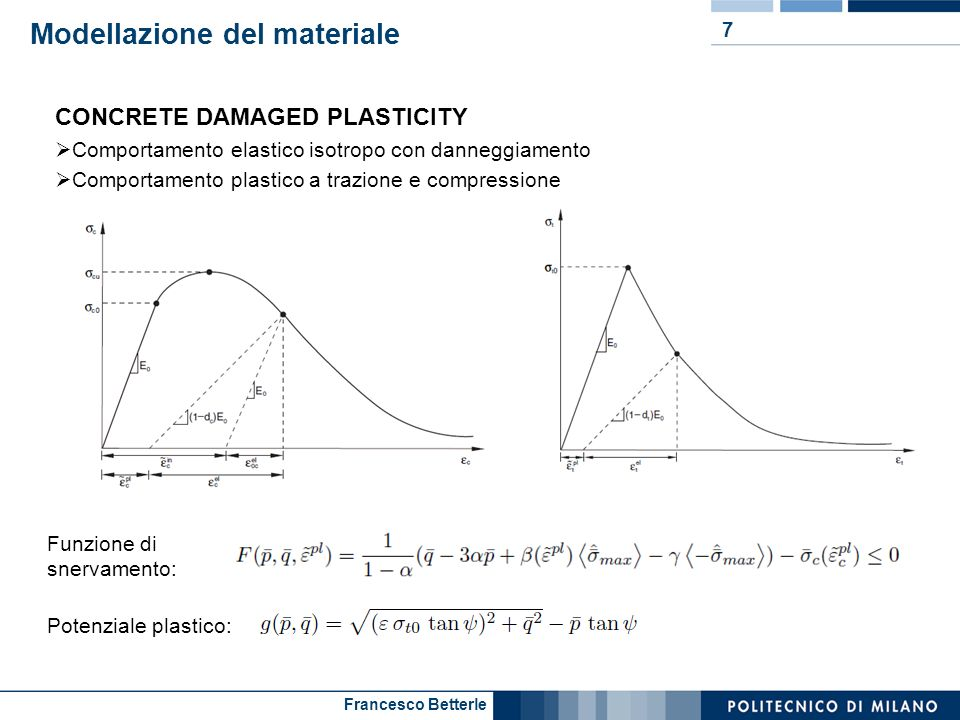 Francesco Betterle Modellazione del materiale 7 CONCRETE DAMAGED PLASTICITY Comportamento elastico isotropo con danneggiamento Comportamento plastico