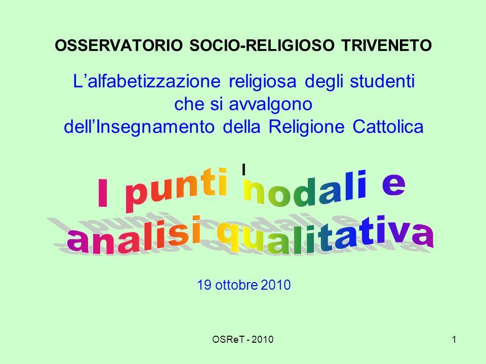 OSReT - 20101 OSSERVATORIO SOCIO-RELIGIOSO TRIVENETO Lalfabetizzazione religiosa degli studenti che si avvalgono dellInsegnamento della Religione Catt