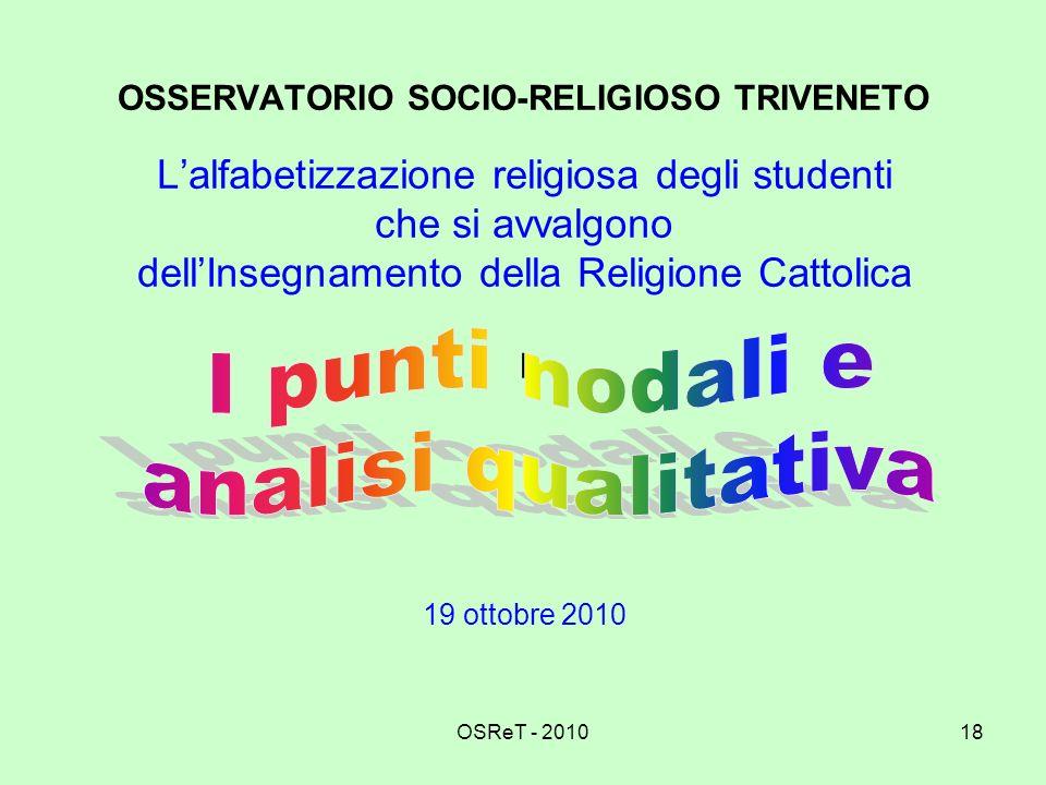 OSReT - 201018 OSSERVATORIO SOCIO-RELIGIOSO TRIVENETO Lalfabetizzazione religiosa degli studenti che si avvalgono dellInsegnamento della Religione Cat