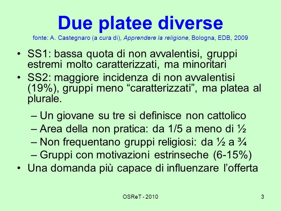 OSReT - 20103 Due platee diverse fonte: A. Castegnaro (a cura di), Apprendere la religione, Bologna, EDB, 2009 SS1: bassa quota di non avvalentisi, gr
