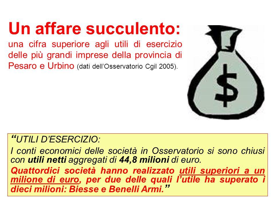 UTILI DESERCIZIO: I conti economici delle società in Osservatorio si sono chiusi con utili netti aggregati di 44,8 milioni di euro. Quattordici societ