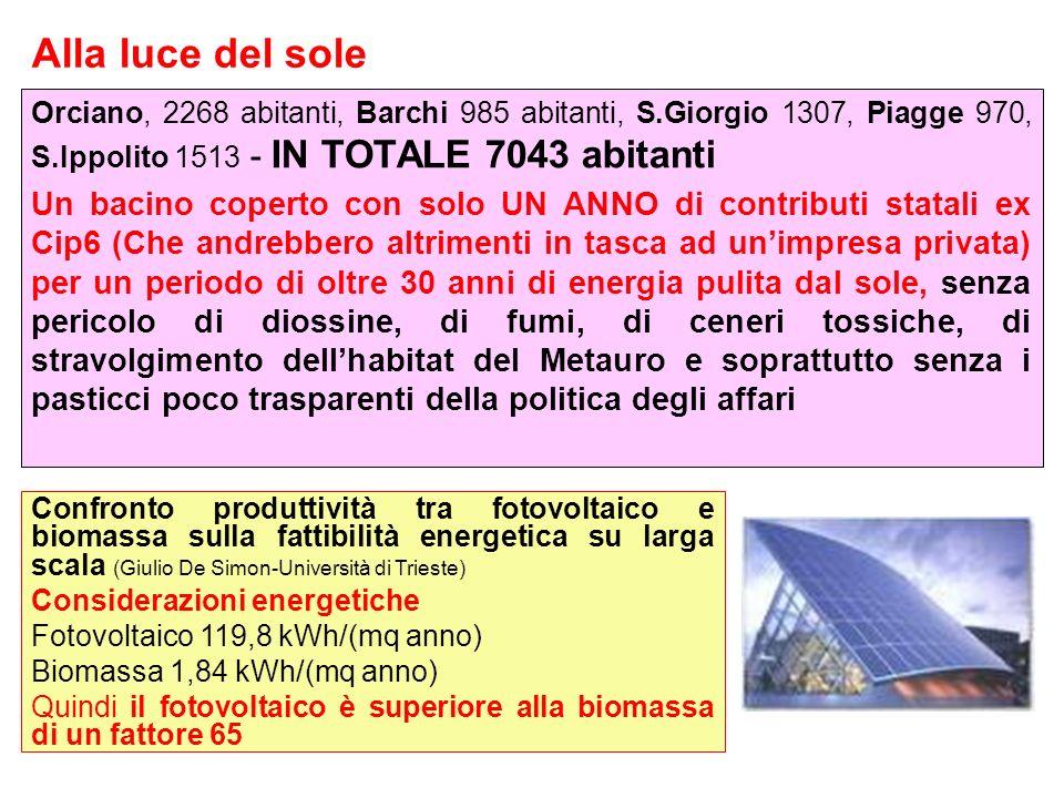Orciano, 2268 abitanti, Barchi 985 abitanti, S.Giorgio 1307, Piagge 970, S.Ippolito 1513 - IN TOTALE 7043 abitanti Un bacino coperto con solo UN ANNO