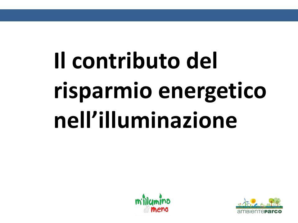 Il contributo del risparmio energetico nellilluminazione