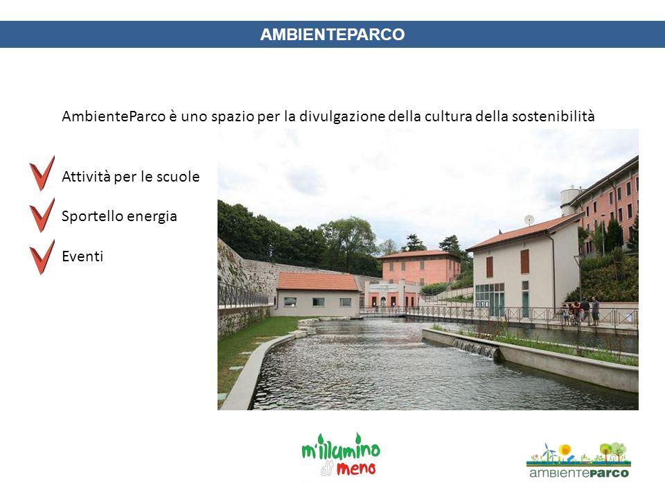 AMBIENTEPARCO AmbienteParco è uno spazio per la divulgazione della cultura della sostenibilità Attività per le scuole Sportello energia Eventi