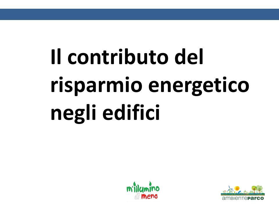 GLI EDIFICI NEL SISTEMA ENERGETICO Più di un terzo dellenergia primaria viene consumata negli edifici